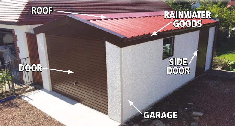 Annotated Garage